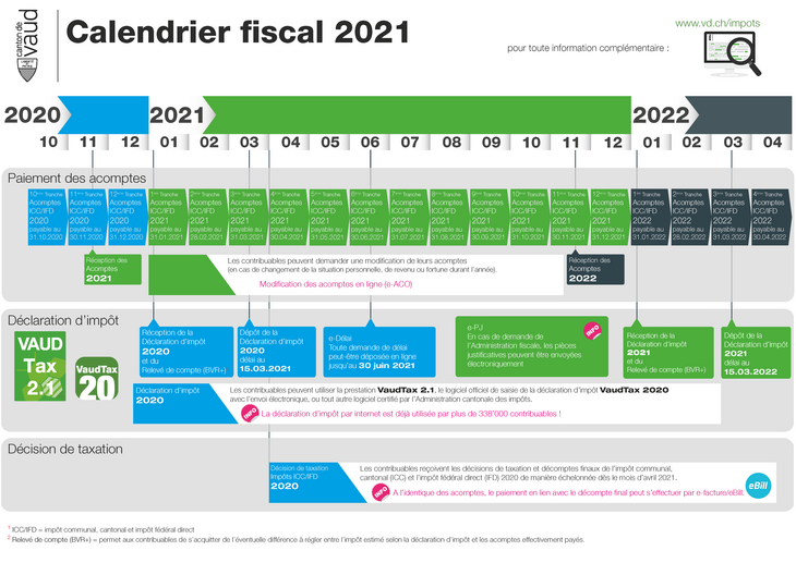 Calendrier Fiscal 2022 Calendrier fiscal 2021   VD.CH