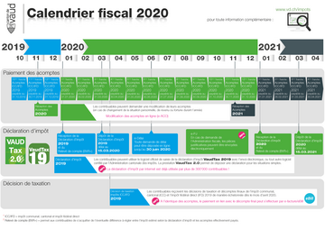 Calendrier Fiscal 2021 Particuliers Calendrier fiscal 2020   VD.CH