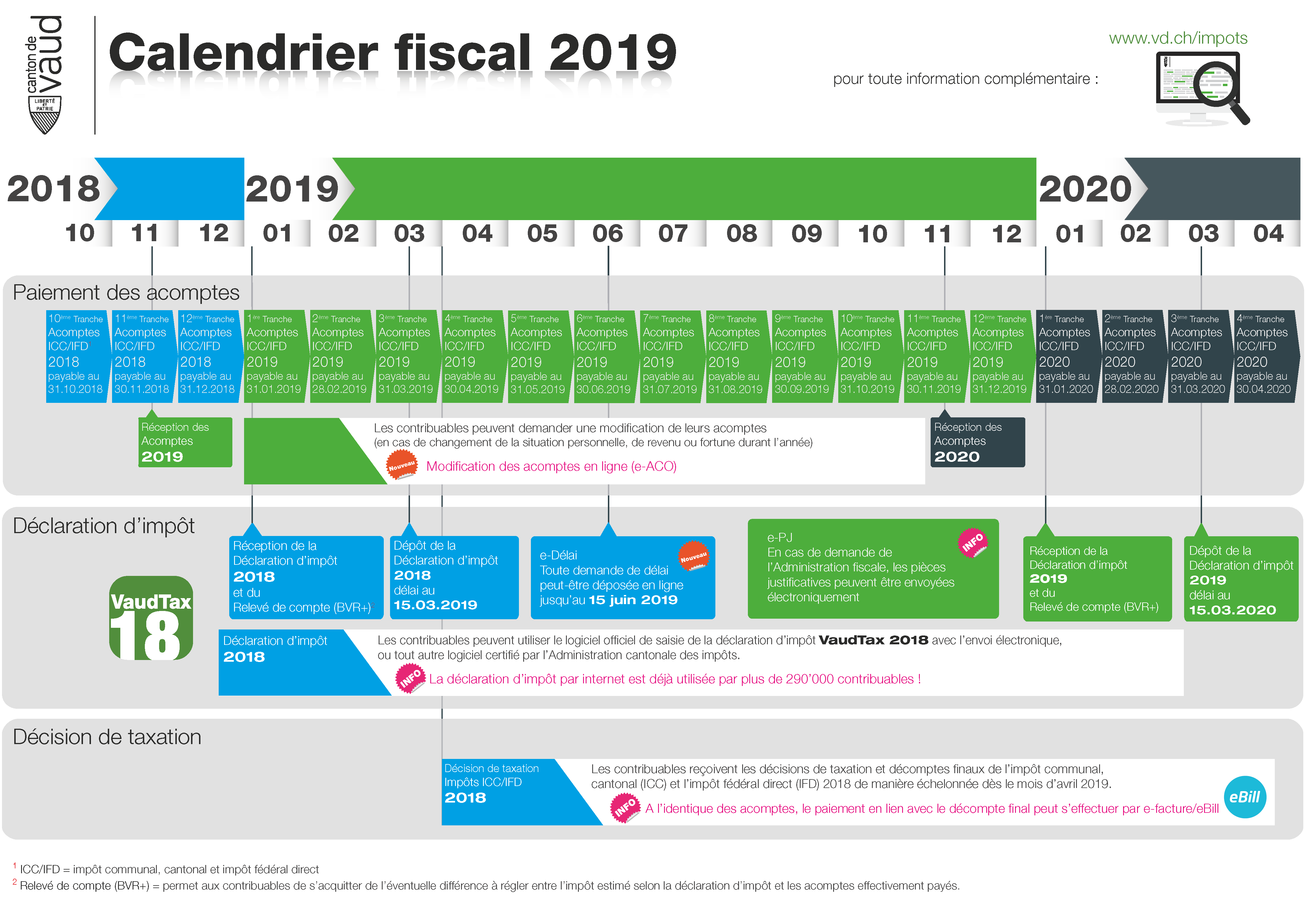 Calendrier Fiscal 2021 Particuliers Calendrier Fiscal 2020 Particuliers | Calendrier 2020 modeltreindagen