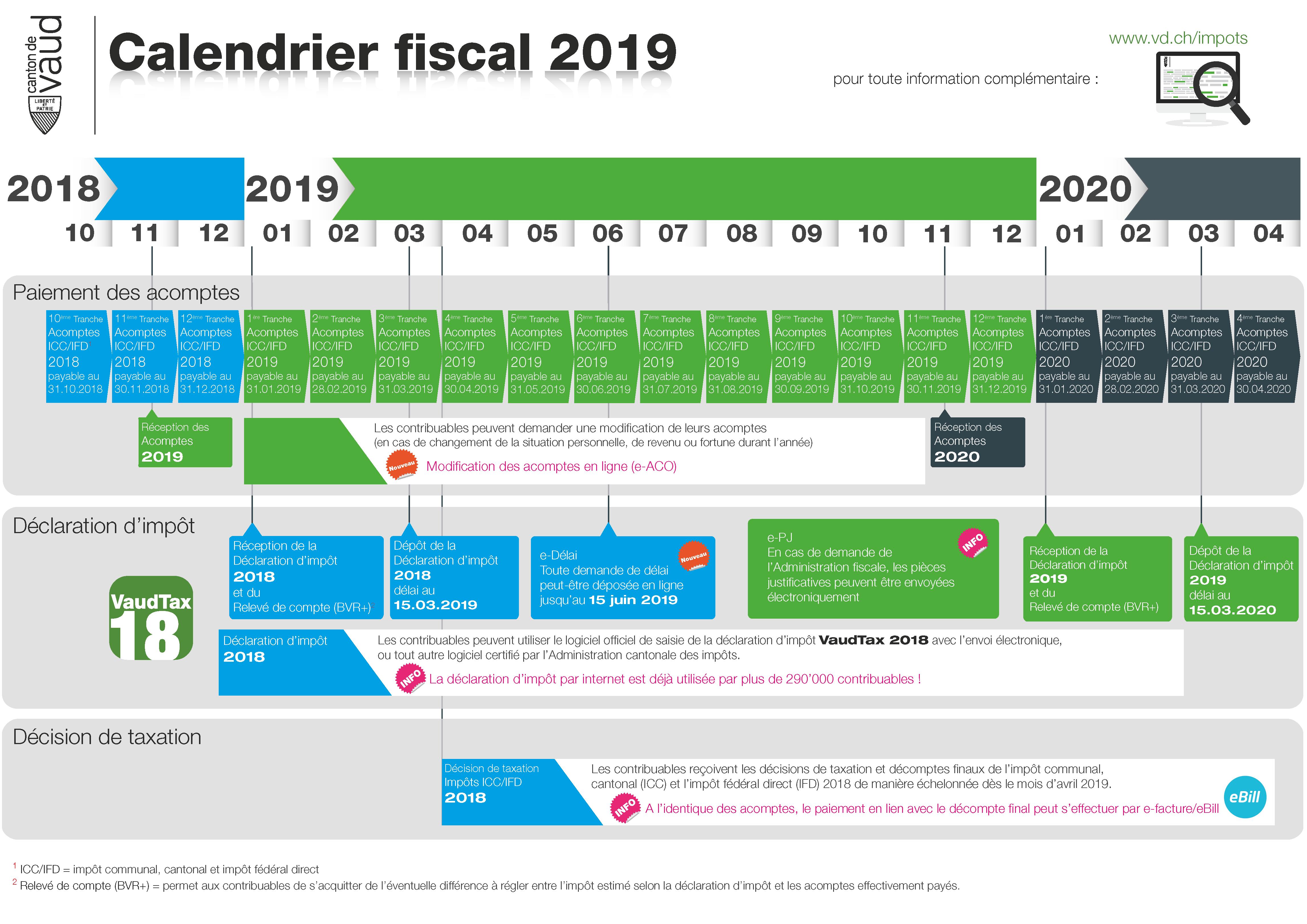 Calendrier Fiscal Entreprise 2020 | Calendrier 2020 modeltreindagen